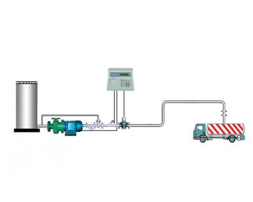液体灌装计量控制系统